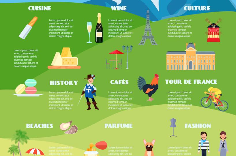 De verhuurmarkt in Zuid Frankrijk is booming; zowel Fransen uit het noorden als buitenlanders huren maar al te graag aan de Côte d'Azur.